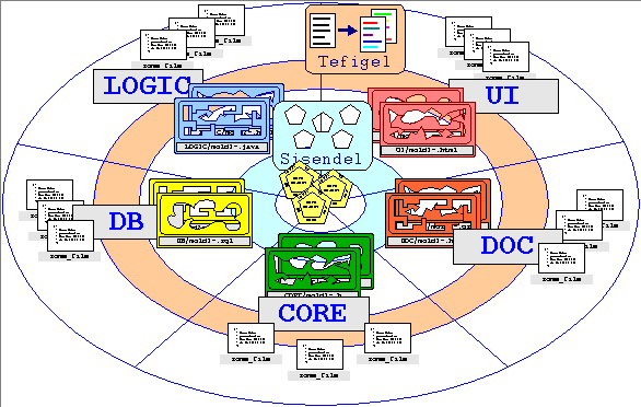 Figure soprotech_circle.png