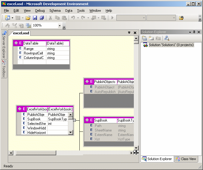 "Figure 4 - Graphical visualization of ""excel.xsd"""